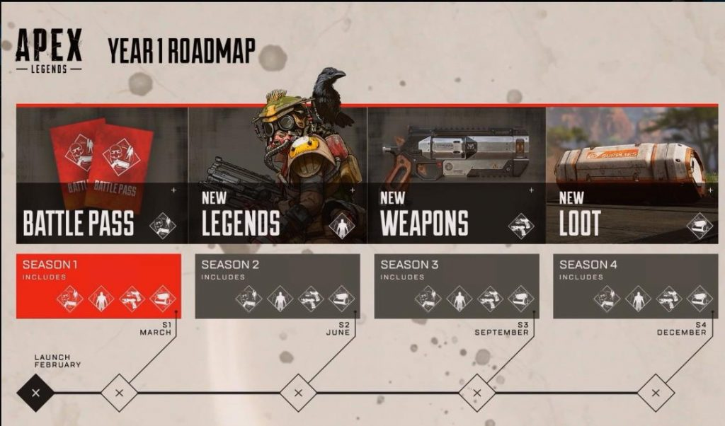 apex legends roadmap 2019