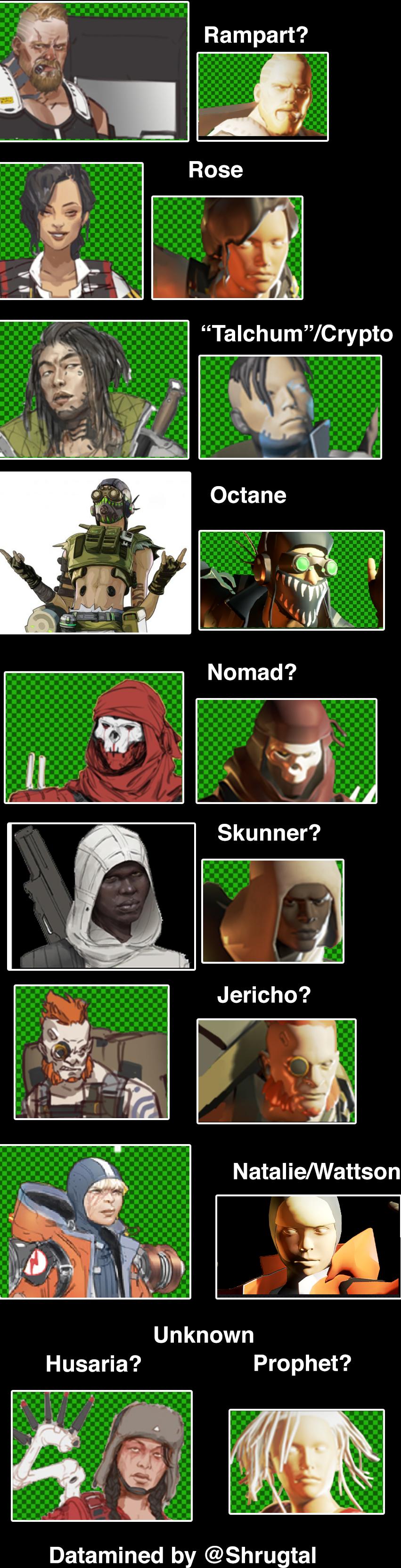 ape legends nieuwe legends datamined