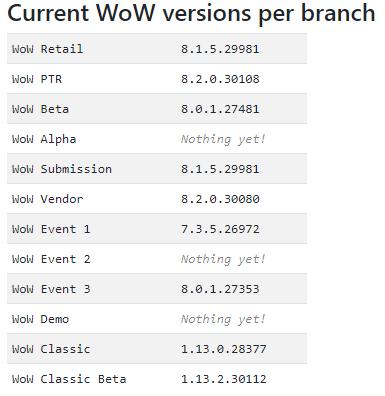 wow classic beta1