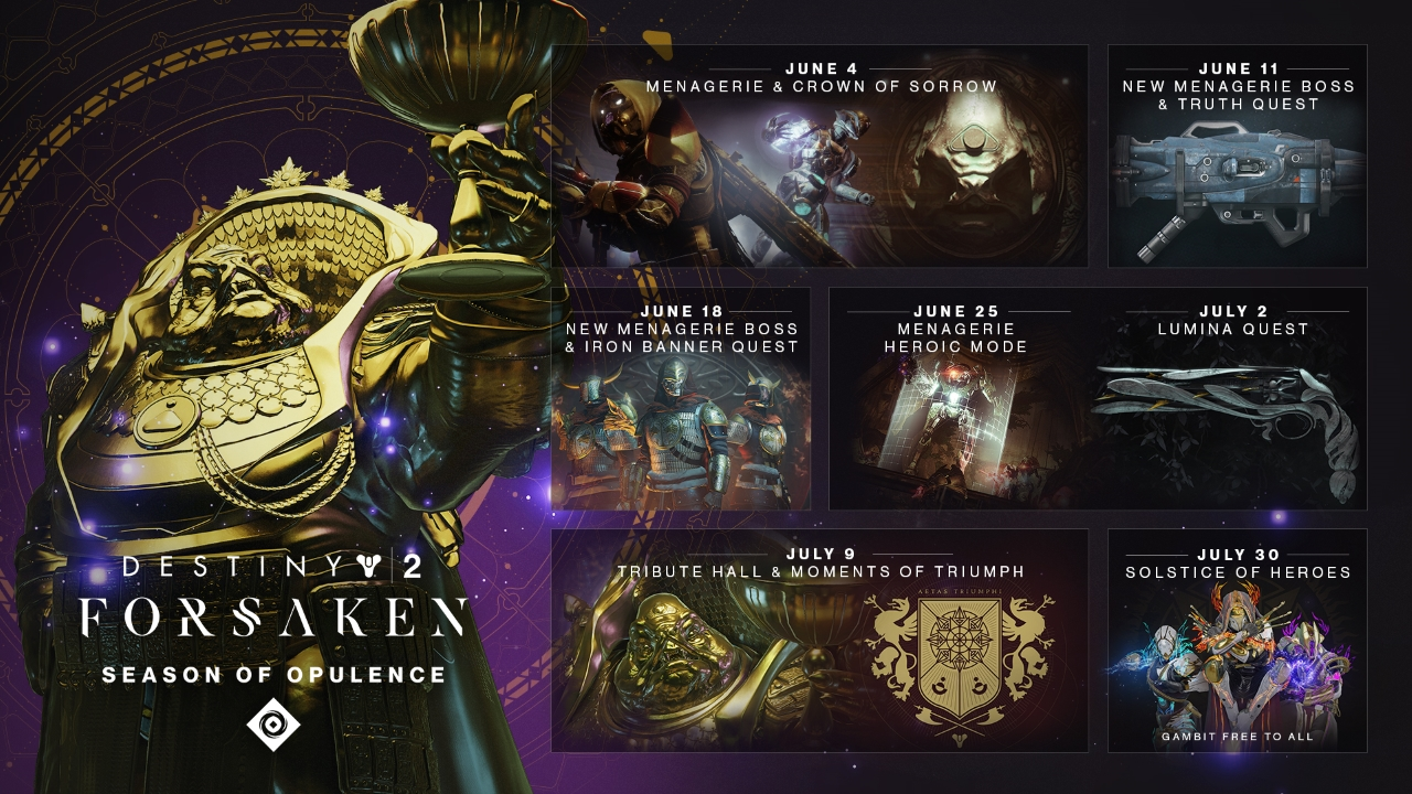 destiny 2 season of opulence roadmap